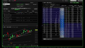 Jak mám nastavenou obchodní platformu Interactive Brokers | Dominik Kovařík